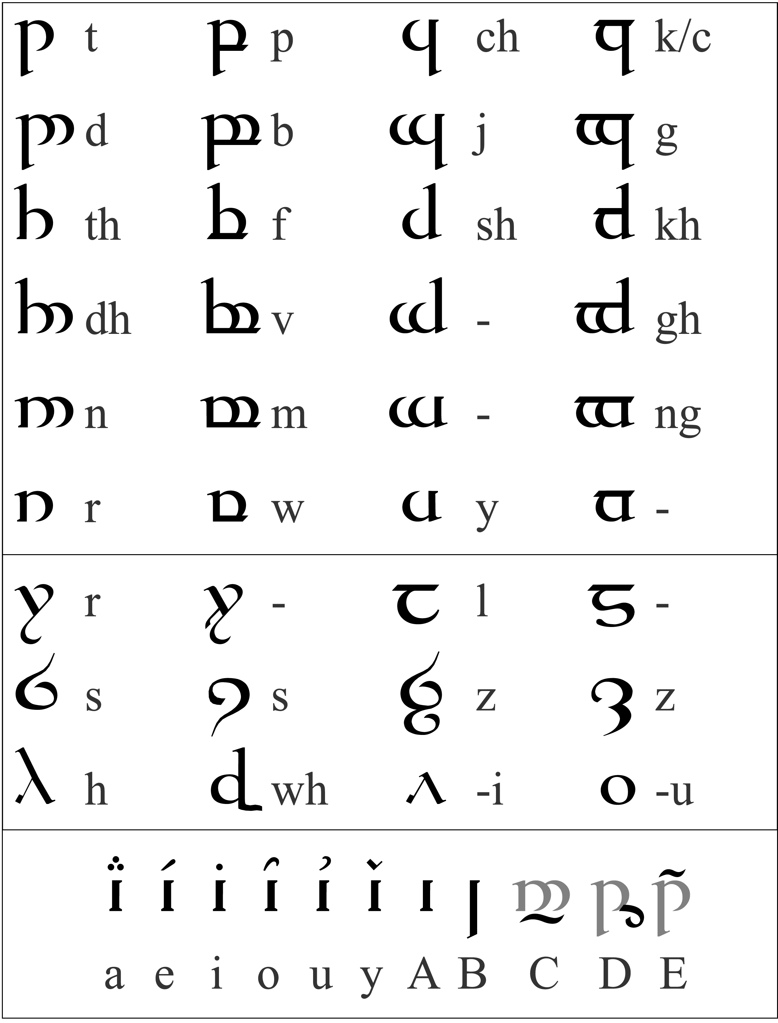 Anglu abeceles rasyba